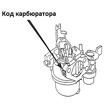 Код карбюратора Honda GX
