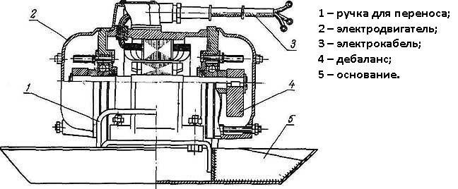 Схема виброплиты